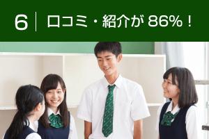 口コミ・紹介が86%!